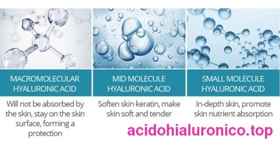 ácido hialurónico molécula